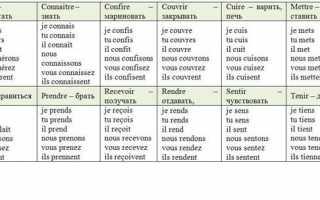 Глаголы 3 группы