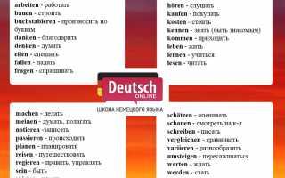 Степени сравнения прилагательных в немецком