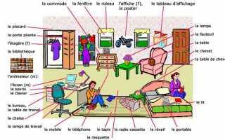 Лексика «снять жилье, обменяться квартирами, домами»
