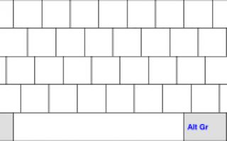 Французская клавиатура (раскладка французского языка)