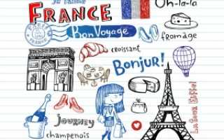 Говорим о времени на французском
