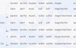 Спряжение глагола — немецкий