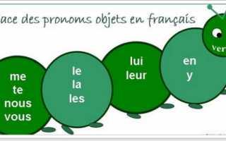 Ударные местоимения во французском языке (Pronoms toniques)