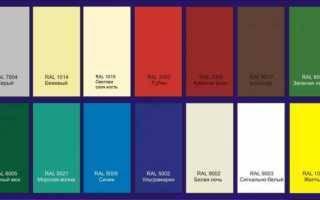 Таблица названий цветов в английском языке