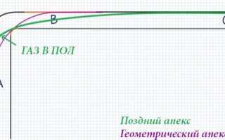 Траектория или траэктория., проект или проэкт. как пишется правильно?