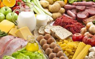 Рацион правильного питания на каждый день