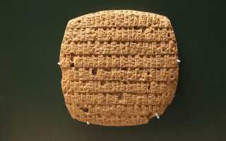 Основные термины и даты по истории древнего мира (5 класс)