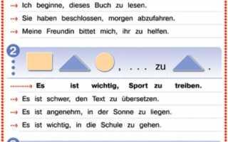 Инфинитив в немецком
