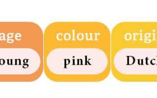 Существительные в английском языке (the nouns): род, классификация, способ образования, 100 популярных существительных