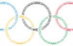 Бинарный урок немецкого языка и физкультуры «спорт и здоровый образ жизни»