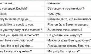 Как начать разговор на английском?