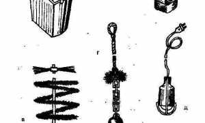 Значение слова «трубочист»