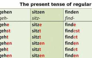 Глаголы сильного спряжения в немецком языке