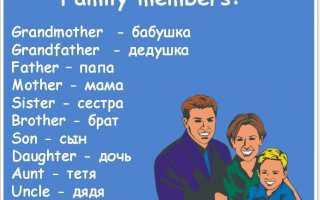 Как написать сочинение на тему «моя семья «, на немецком языке?
