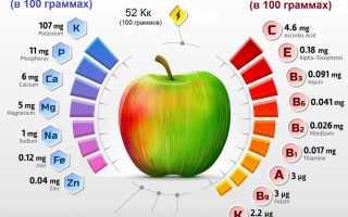 Как писать правильно: «яблочек» или «яблочков»?