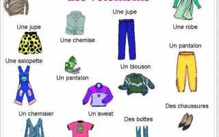 Лексика «одежда, покупки»