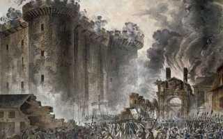 9 интересных фактов о взятии Бастилии