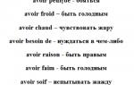 Проспрягать «vouloir» — французское спряжение