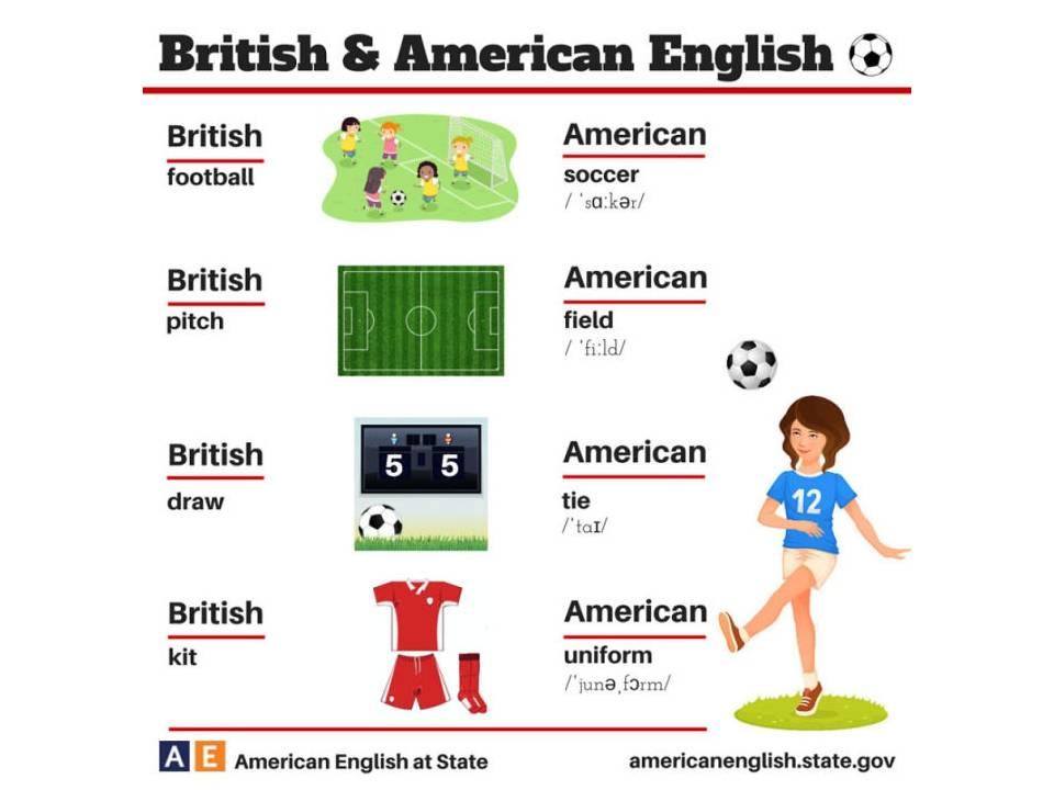Как обсуждать спорт на английском языке?
