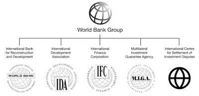 Виды и направления деятельности всемирного банка