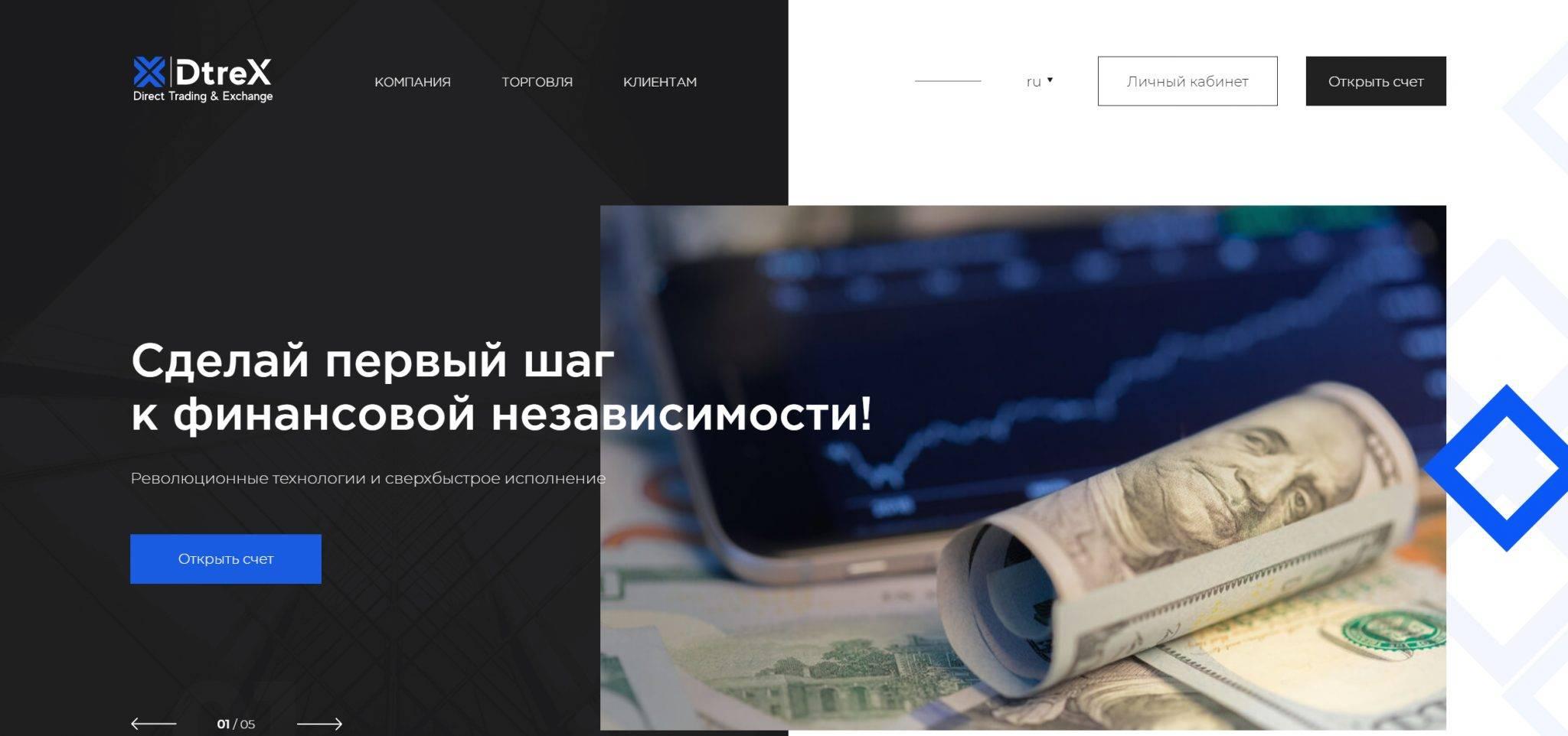 Finam: обзор и отзывы трейдеров о форекс-брокере - otziv-broker