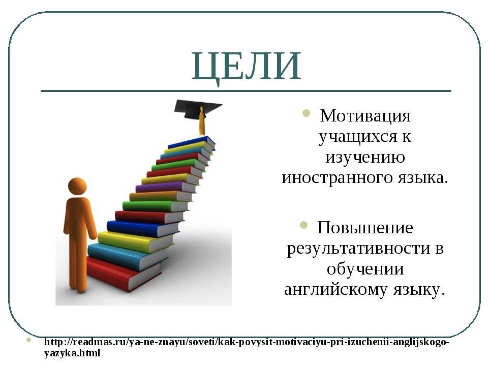 План изучения английского до цели: полное руководство (часть 1)