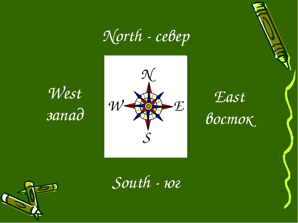 ✅ компас по английски - veloexpert33.ru