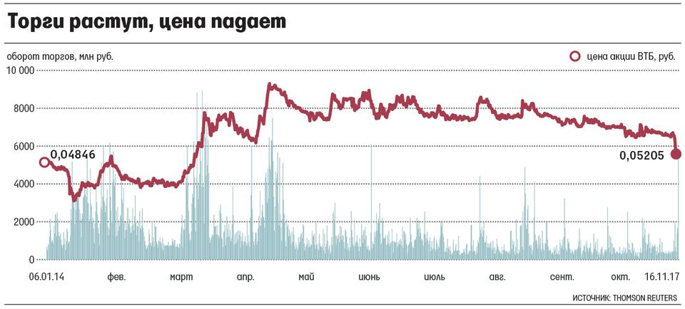 Инвестидея: стоит ли брать акции fastly, аргументы за и против