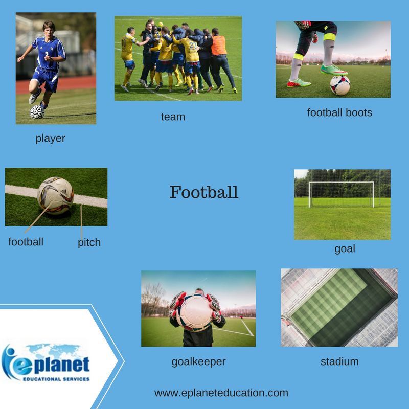 Английская лексика по теме «спорт и игры»