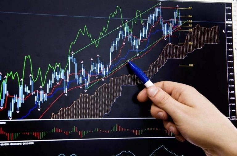Стоит ли пытаться угадывать, куда пойдет рынок?