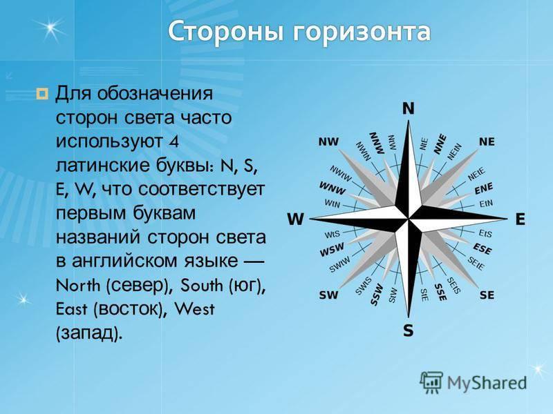 Название сторон света на английском языке - строительный портал avtostroi77.ru