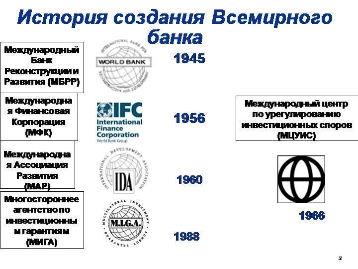 Всемирный банк - википедия