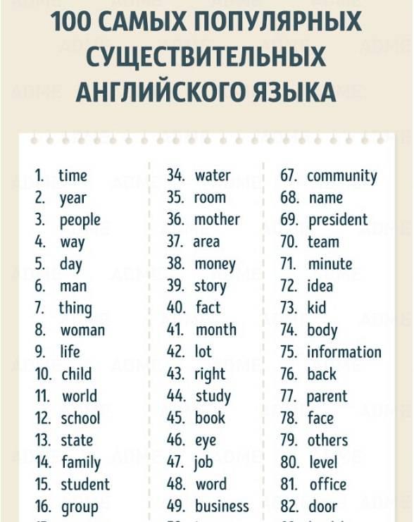 Порядок прилагательных в английском языке: таблица, примеры, упражнения