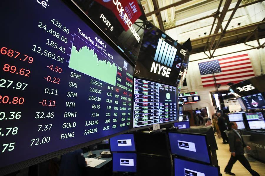 Фондовые рынки россии и сша – самые доходные в мире | investfuture
