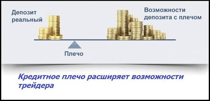 Глава 4. какое кредитное плечо 1:1, 1:10 или 1:1000 выбрать трейдеру btc