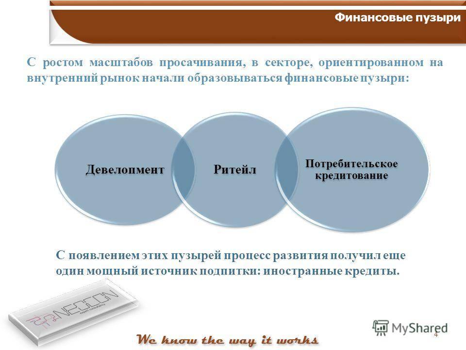 Как лопаются рыночные пузыри | банки.ру