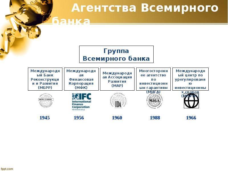 Всемирный банк - что это такое, группа всемирного банка и россия