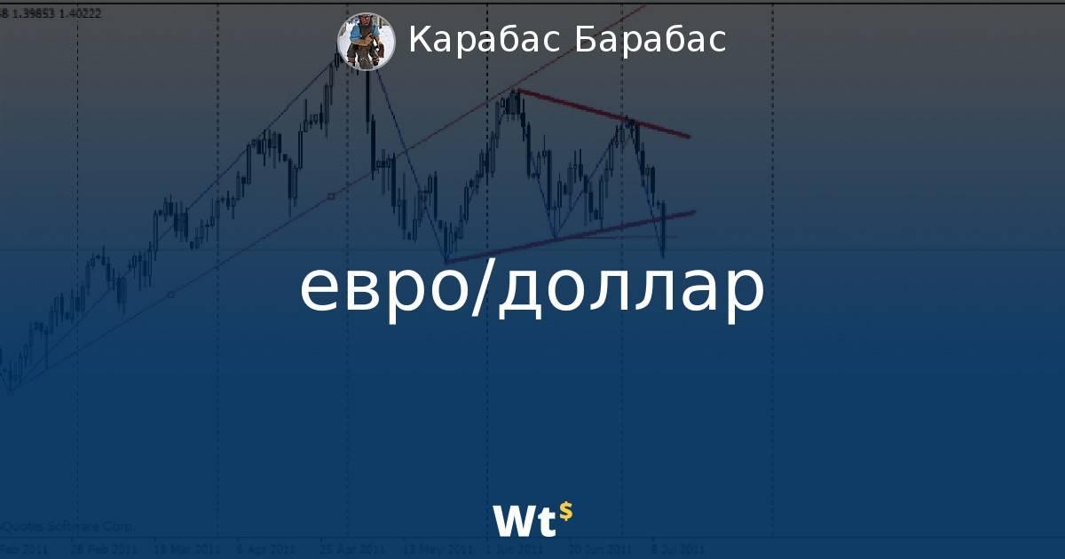 Зарубежные брокеры   блог свободного инвестора