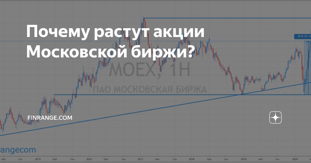 Акции яндекс: прогнозы и перспективы. на чем зарабатывает yandex и стоит ли покупать акции? | investfuture