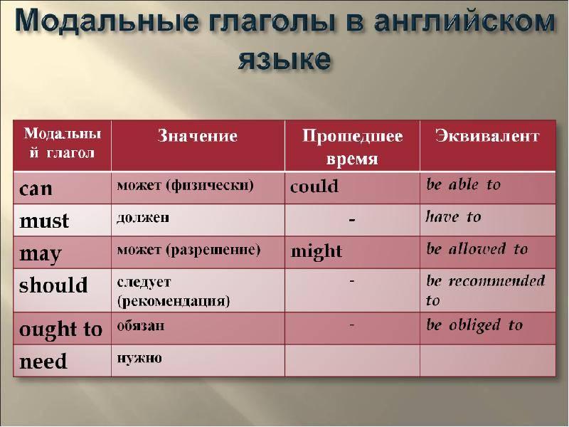 Модальный глагол can (could) - детальное руководство с примерами
