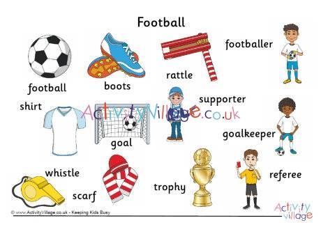Английские футбольные клубы и современный футбольный сленг