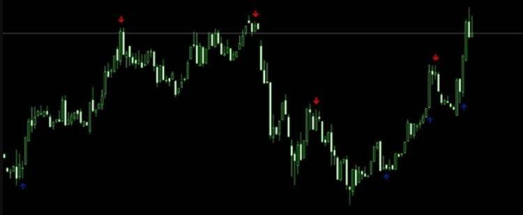 Как анализировать акции перед покупкой: какие акции лучше купить