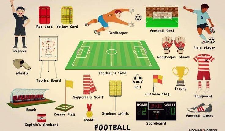 ⚽️ тема: футбол - английская лексика   english2017